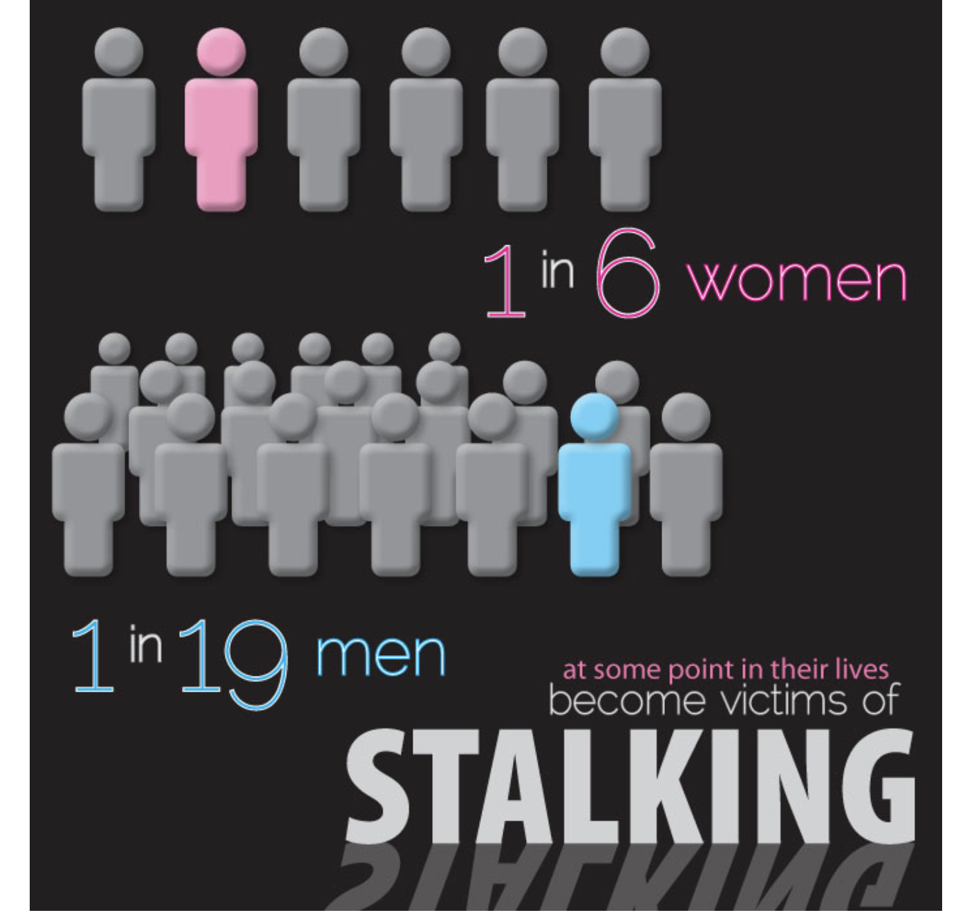 what to do when you are being stalked